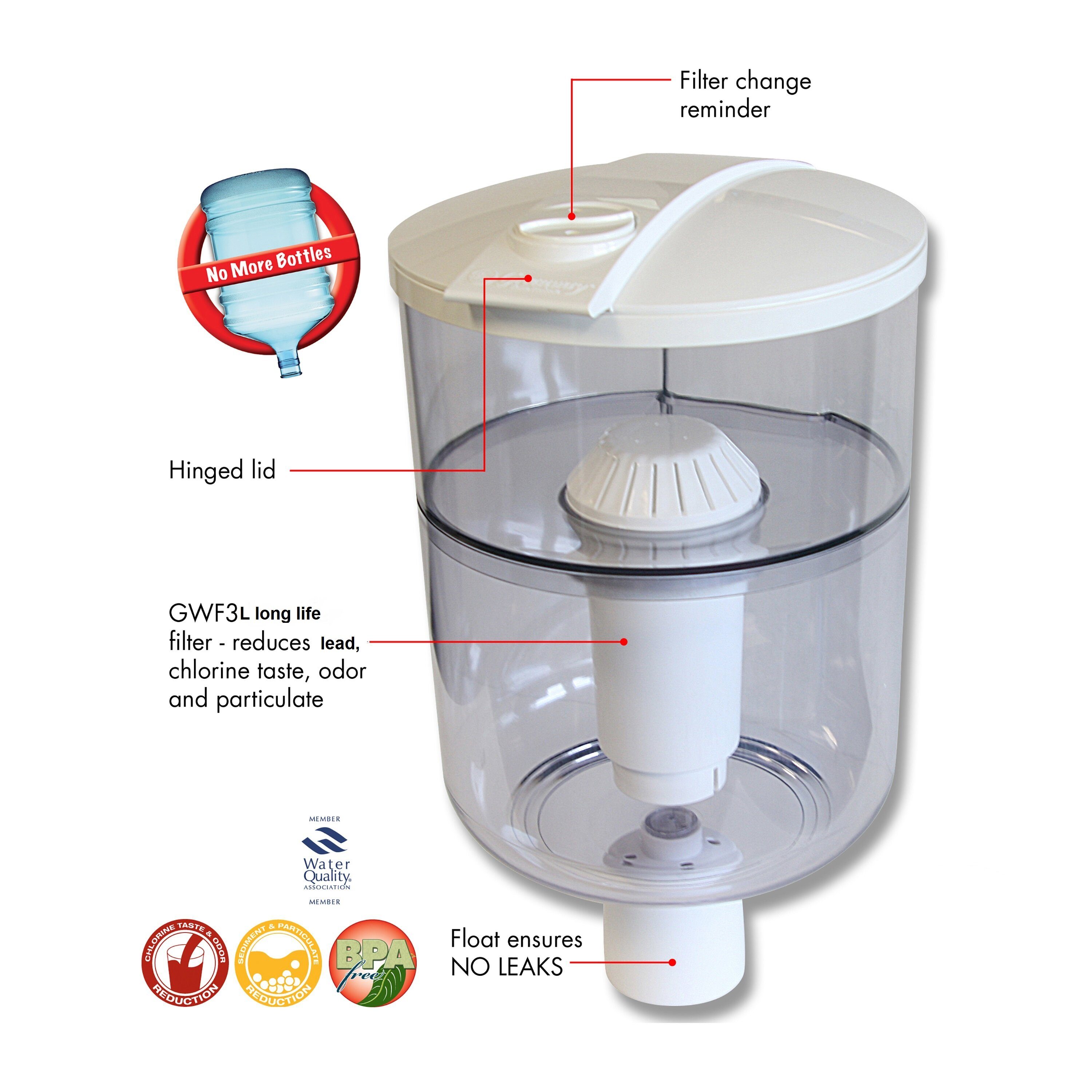Greenway Water Filtration System For Top Load Water