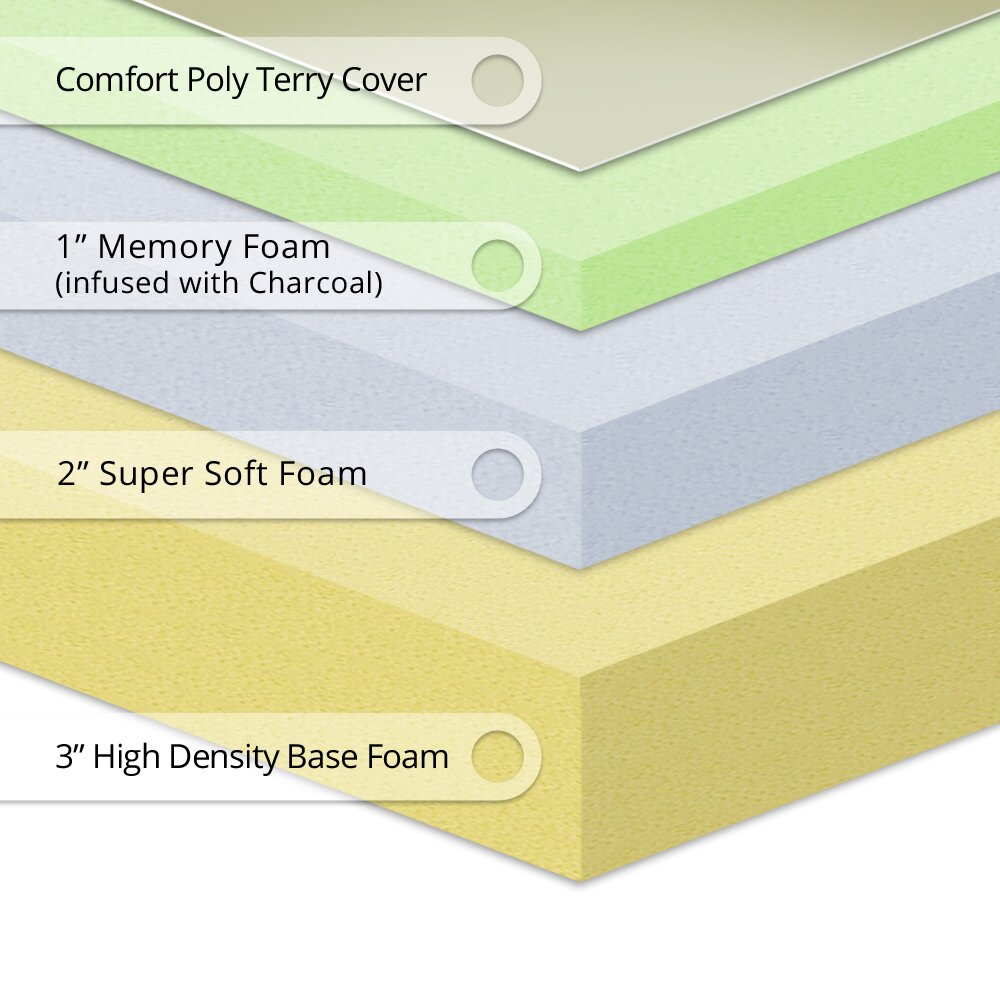 Best price quality best price quality 6 memory foam mattress reviews wayfair Mattress sale memory foam