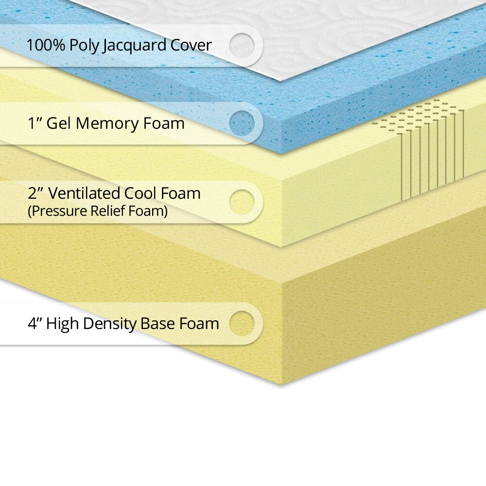 Best Price Quality Best Price Quality 14 Gel Memory Foam Mattress Wayfair