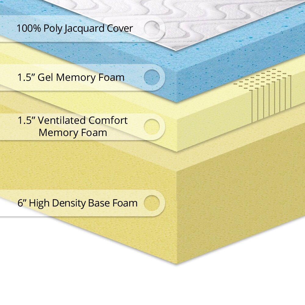 Best Price Quality Best Price Quality 7 5 Gel Memory Foam Mattress And Platform Bed Frame Set
