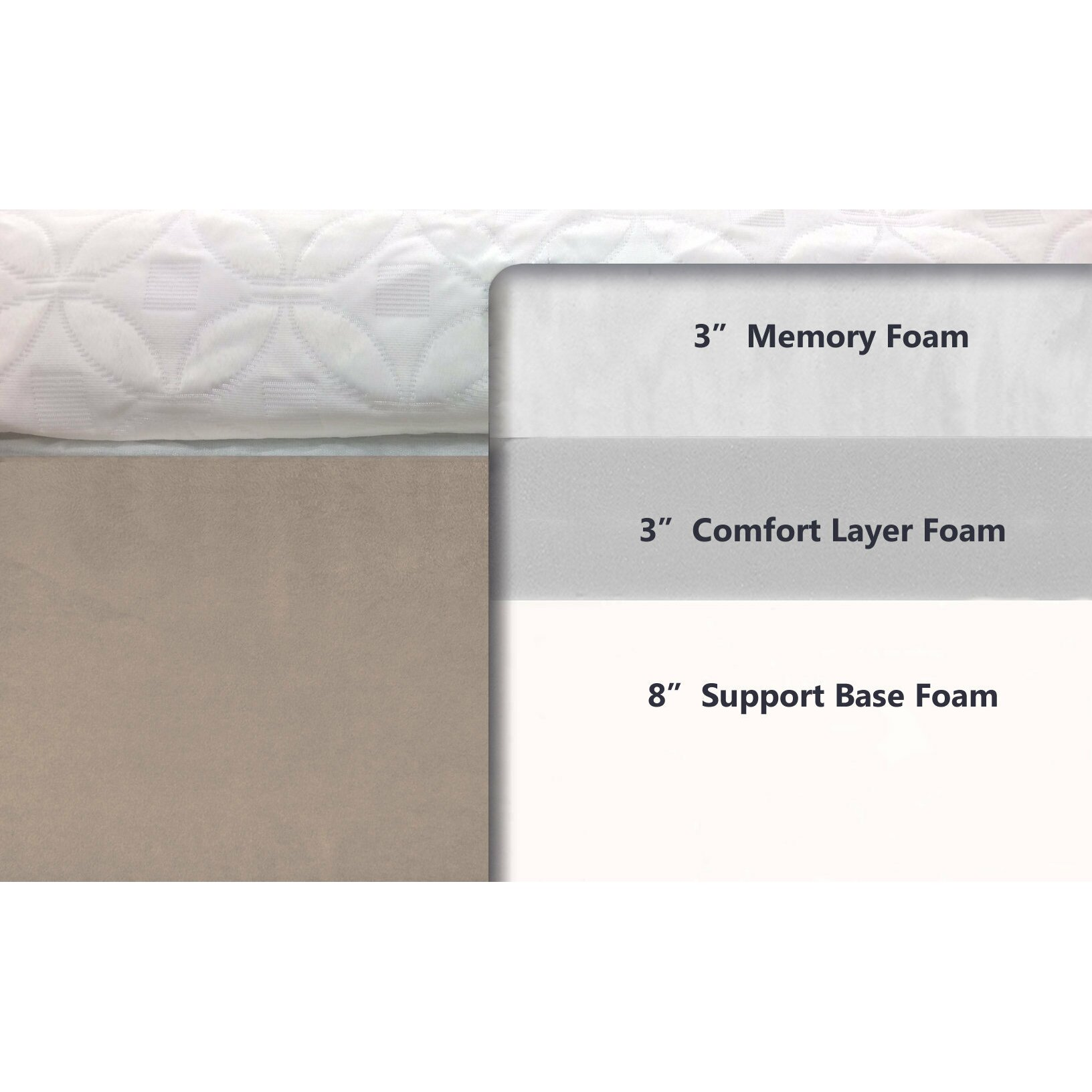 Luxury solutions 14 memory foam mattress reviews wayfair Mattress sale memory foam