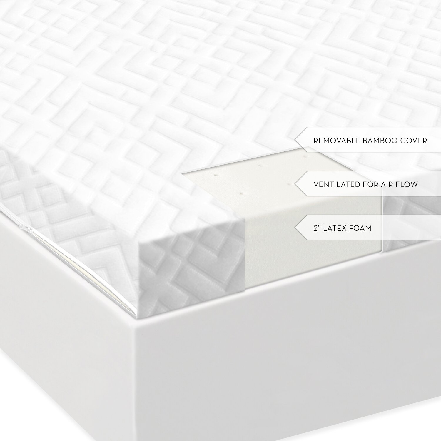 Malouf 2 Latex Foam Mattress Topper Reviews Wayfair