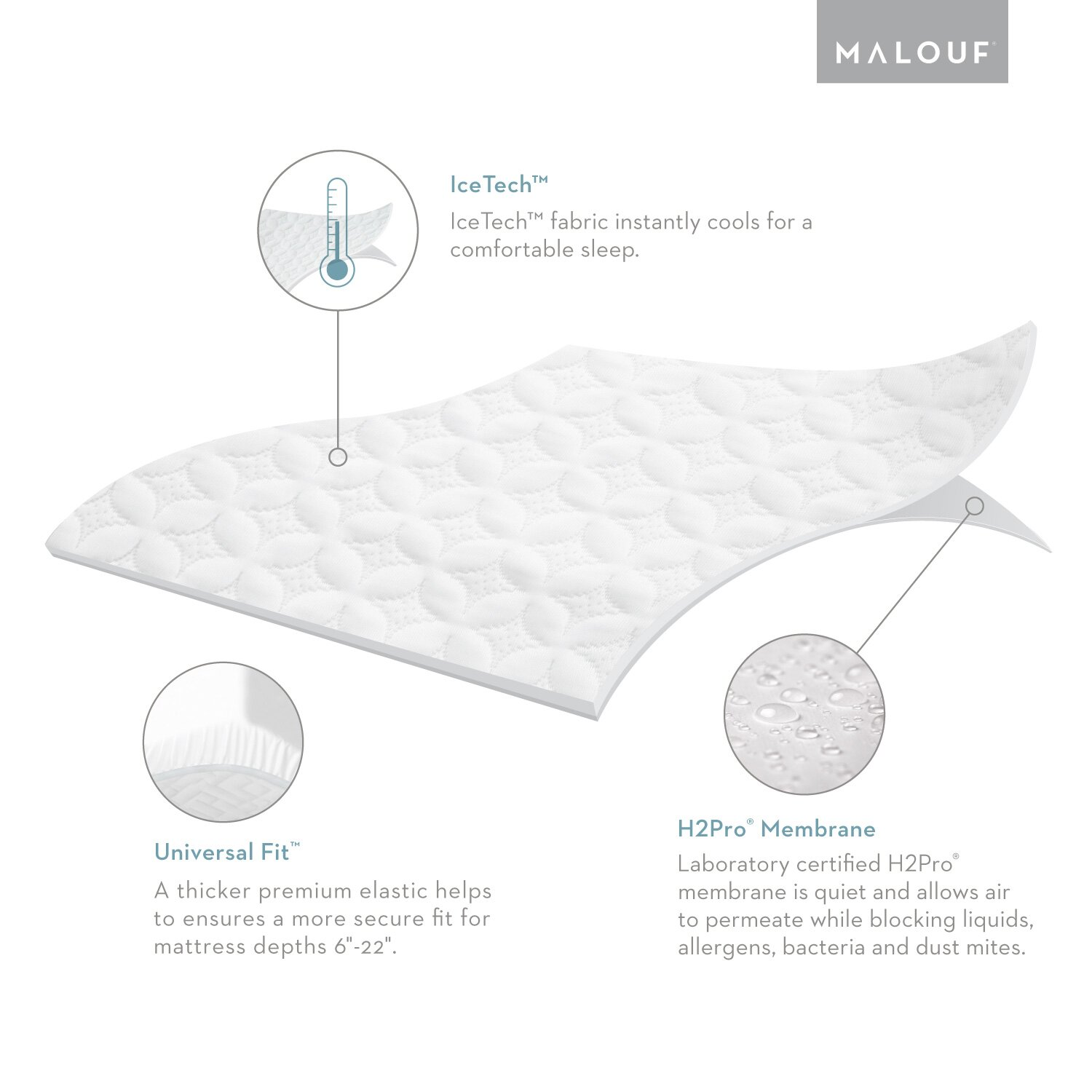 Malouf Five Sided Ice Tech Cooling Hypoallergenic