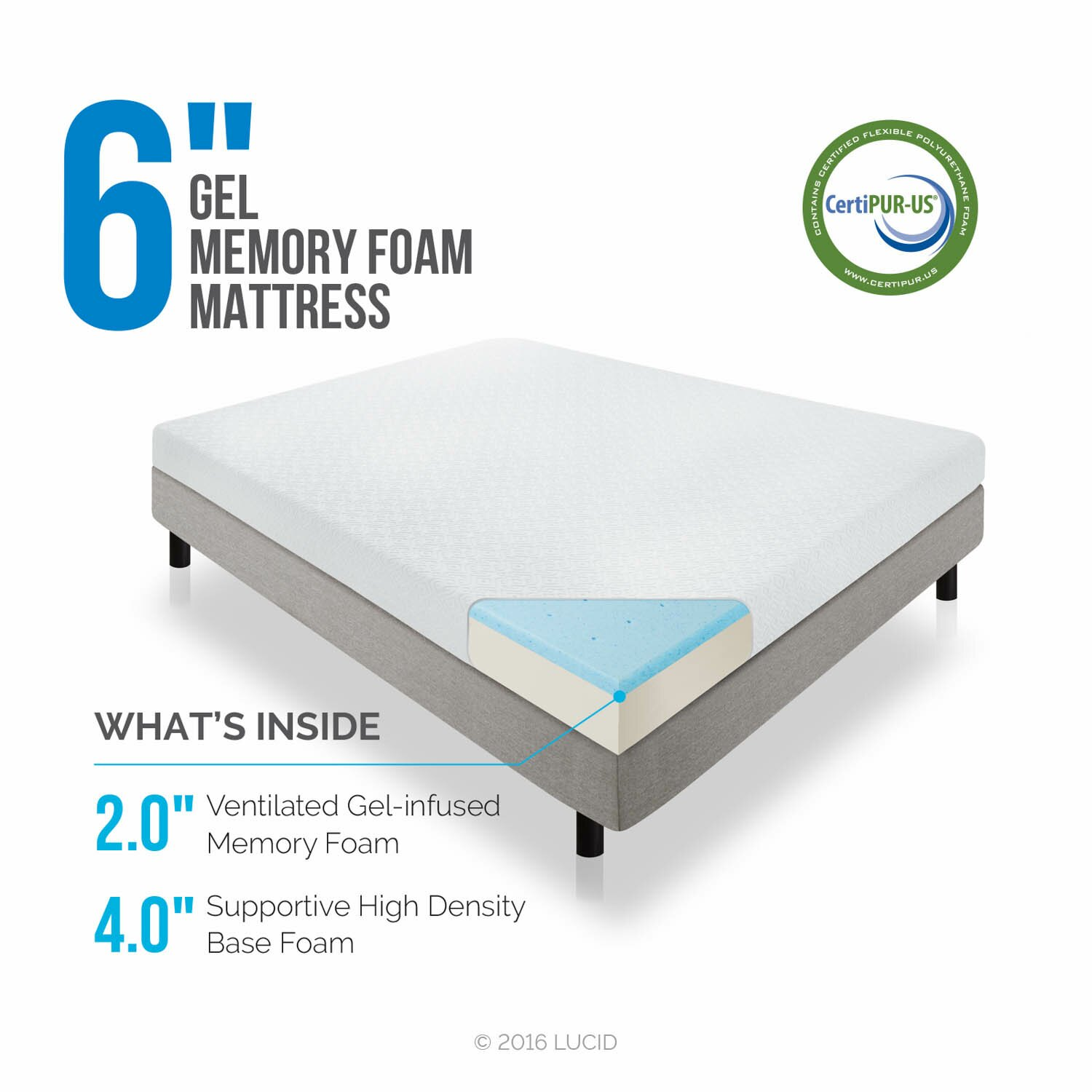 Memory Foam Mattress Comparison Mattress Comparison Chart Mattress Comparison Chart Http