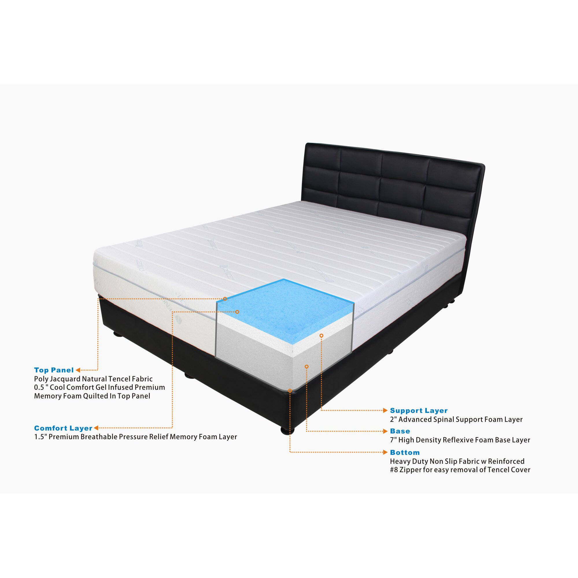 Designed To Sleep 11 Gel Memory Foam Mattress Reviews Wayfair
