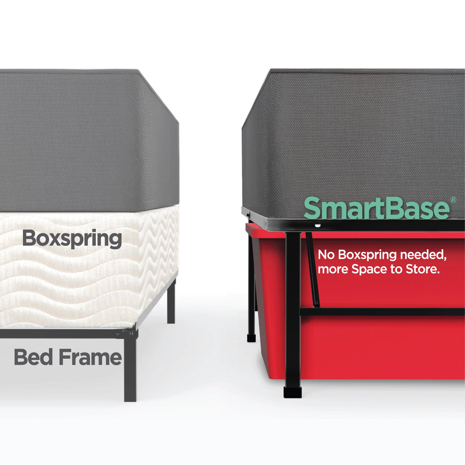 Orthotherapy Smartbase Mattress Foundation Platform Bed Frame Reviews Wayfair