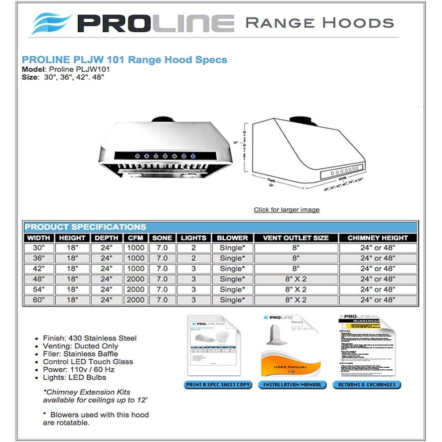 Proline range hood reviews - Akdy 30 250 Cfm Convertible Under Cabinet Range Hood Reviews