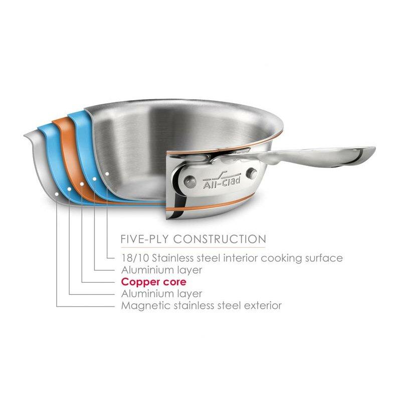 All Clad Copper Core 14 Piece Cookware Set Reviews Wayfair
